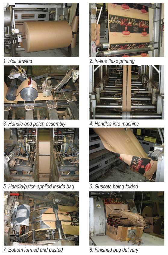 08693f74 Custom Printed Merchandise Bags from Danco Environmentally Conscious ...