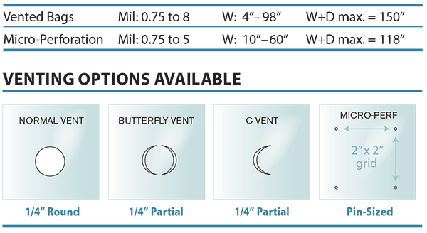 Custom Poly Manufacturing Venting Options